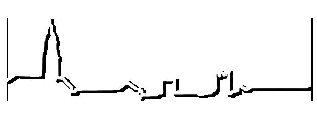 Empleo Bujalance